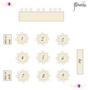 Razporeditev okroglih miz 3