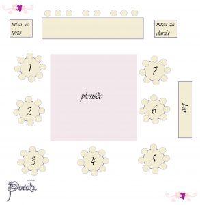 Razporeditev okroglih miz 1
